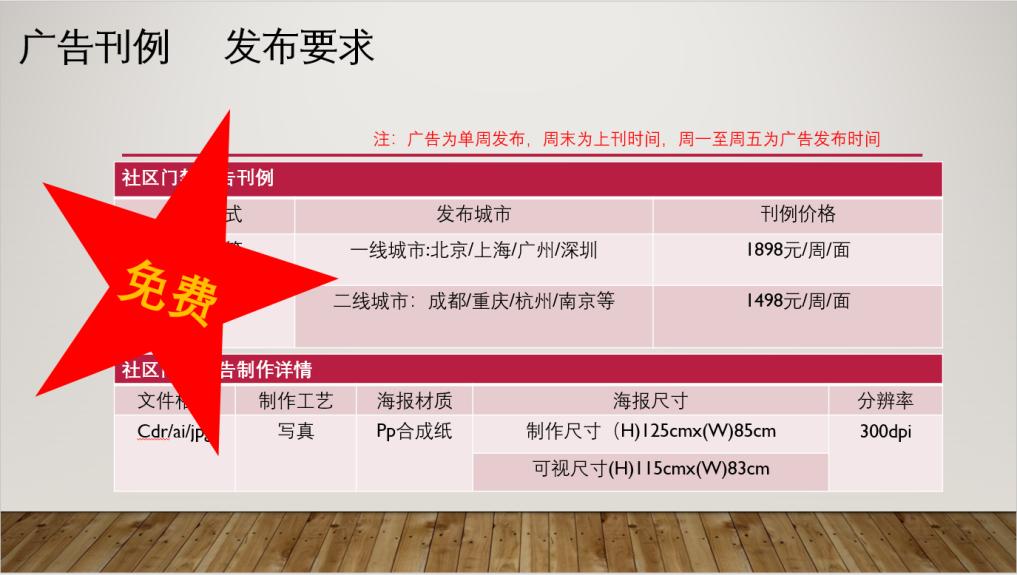 【喜讯】0元入驻全国社区!博骏传媒助力家居品牌直播抗